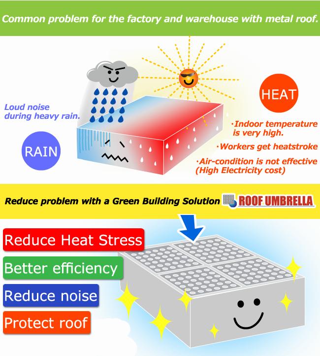 Home   Cooler roof and energy saving - ROOF UMBRELLA -SAWAYA
